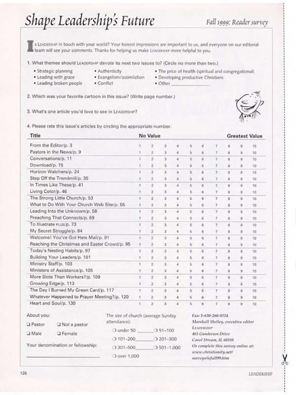 surveys in magazines